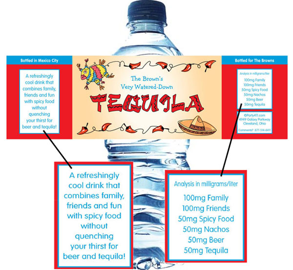 A Fiesta Theme Water Bottle Label